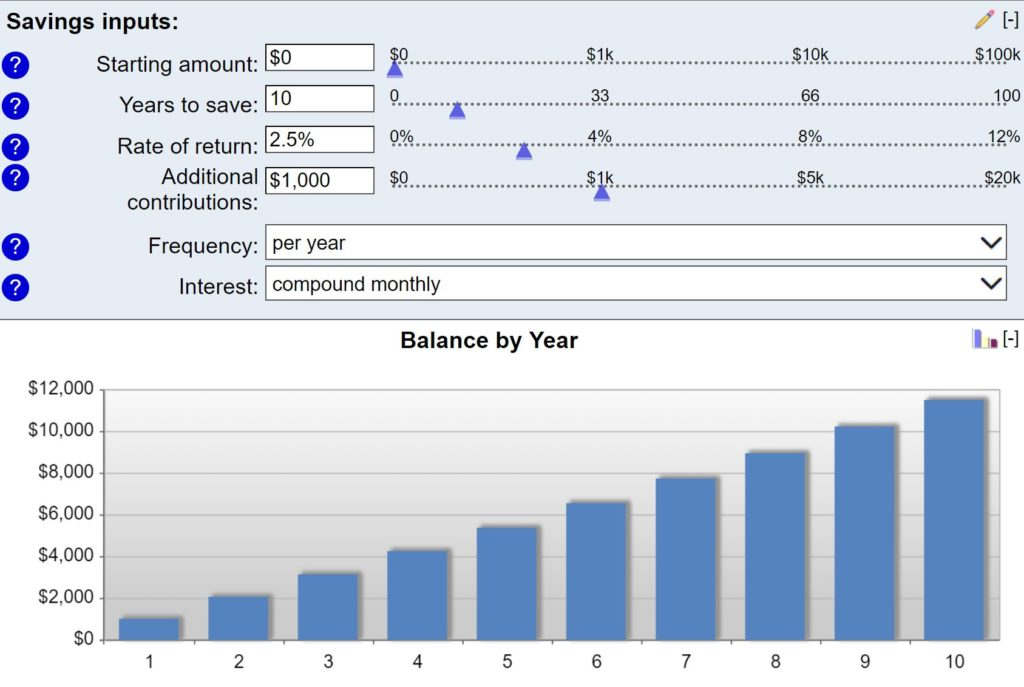 Links to BankRate.com compound savings calculator