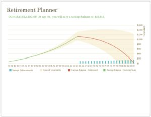 retirement financial planner